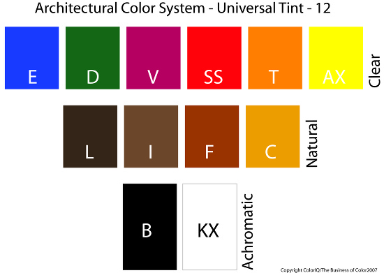 ph-tint-system-converted-1